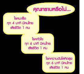 โรคร้ายแรง  แฮปปี้ ลิฟวิ่ง โดย เมืองไทยประกันชีวิต